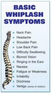 Basic WhipLash Symptoms